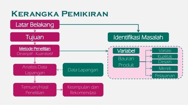 Silk Air - Bauran Produk (Skripsi)