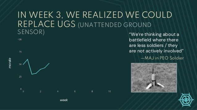 """IN WEEK 3, WE REALIZED WE COULD REPLACE UGS (UNATTENDED GROUND SENSOR) week morale """"We're thinking about a battlefield whe..."""