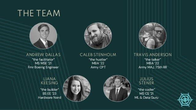 """THE TEAM """"the facilitator"""" MS MSE '21 Fmr Boeing Engineer ANDREW DALLAS """"the hustler"""" MBA '22 Army CPT """"the talker"""" MBA '2..."""