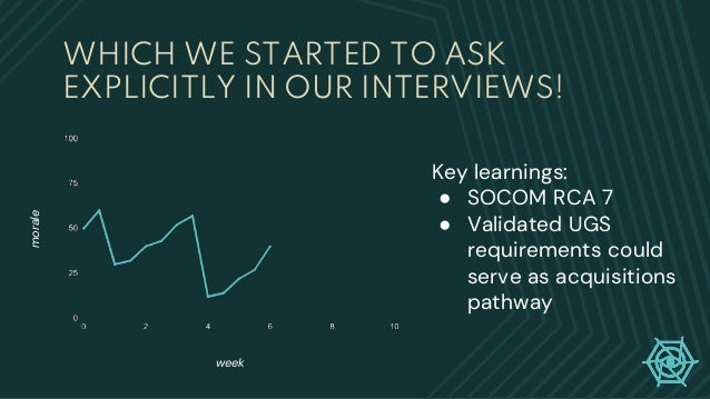 WHICH WE STARTED TO ASK EXPLICITLY IN OUR INTERVIEWS! week morale Key learnings: ● SOCOM RCA 7 ● Validated UGS requirement...