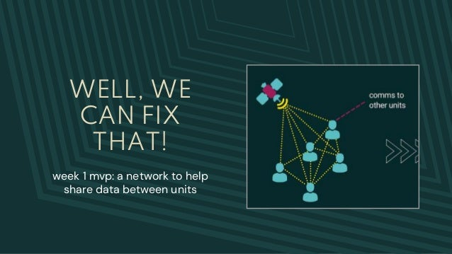 WELL, WE CAN FIX THAT! week 1 mvp: a network to help share data between units