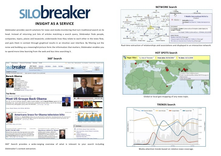 NETWORK Search                                     INSIGHT AS A SERVICE Silobreaker provides search solutions for news and...