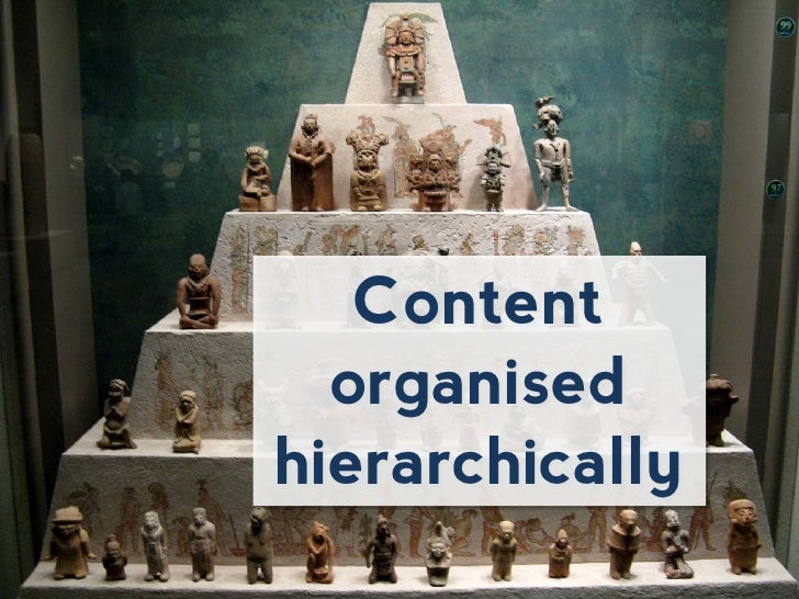 Content  organisedhierarchically
