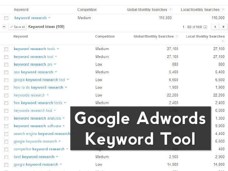 Google Adwords Keyword Tool
