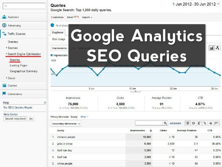 Google Analytics SEO Queries