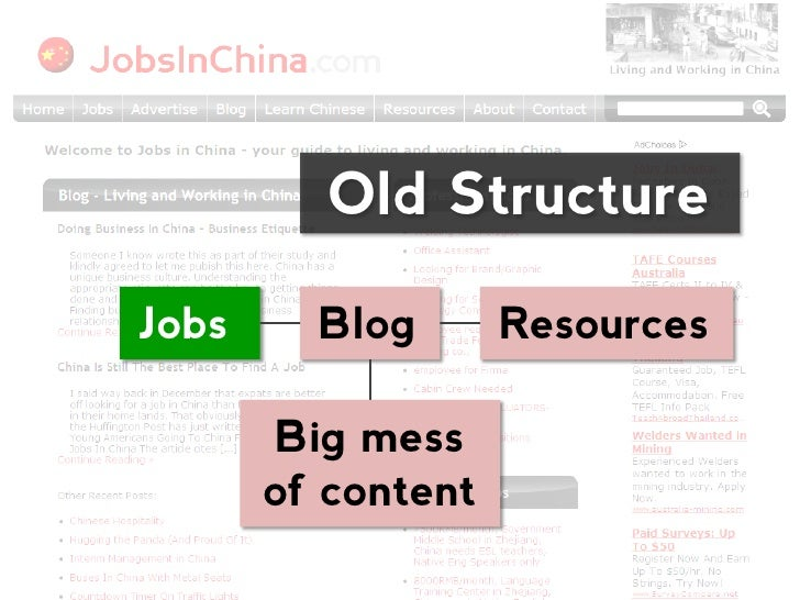 Old StructureJobs     Blog       Resources       Big mess       of content
