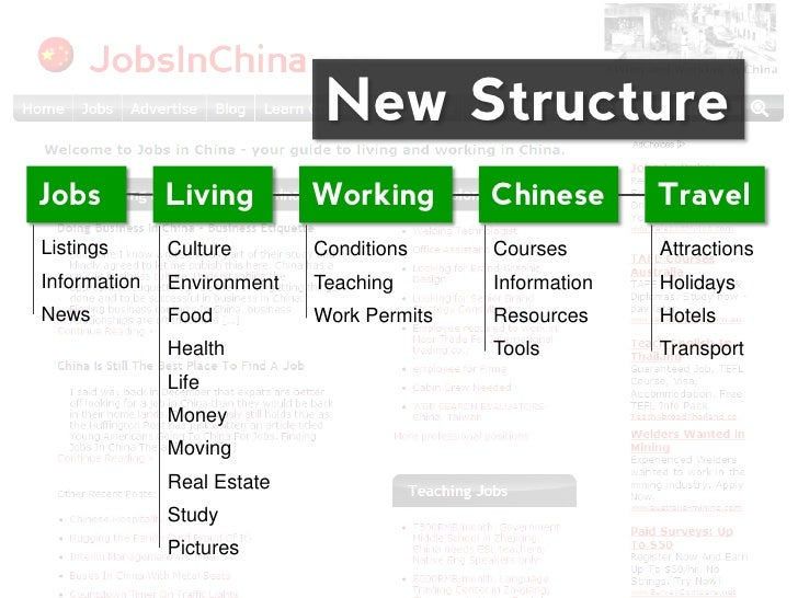 New StructureJobs          Living        Working        Chinese       TravelListings      Culture       Conditions     Cou...