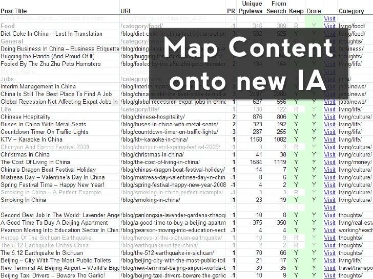 Map Contentonto new IA