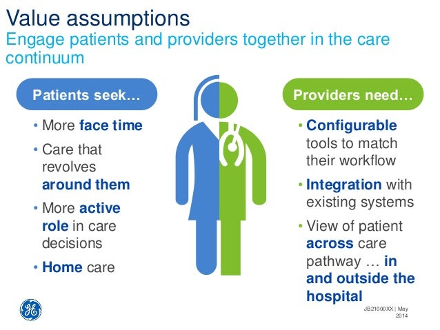 • More face time • Care that revolves around them • More active role in care decisions • Home care • Configurable tools to...
