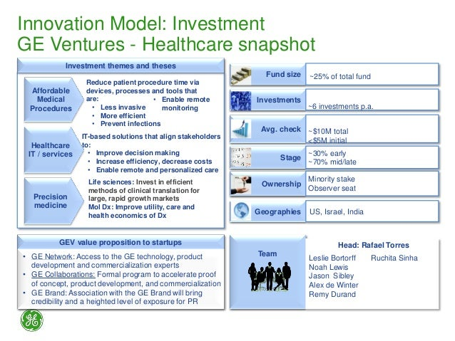 Innovation Model: Investment GE Ventures - Healthcare snapshot • GE Network: Access to the GE technology, product developm...