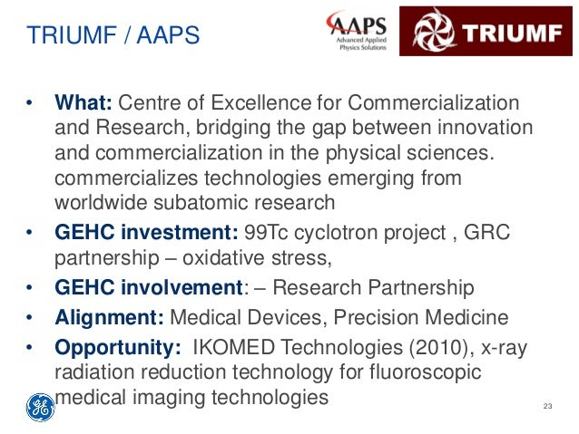 TRIUMF / AAPS 23 • What: Centre of Excellence for Commercialization and Research, bridging the gap between innovation and ...