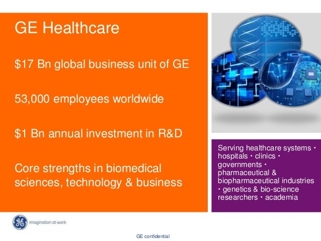 GE confidential $17 Bn global business unit of GE 53,000 employees worldwide $1 Bn annual investment in R&D Core strengths...