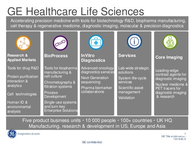 GE confidential 7 GE Title or job number 10/13/2015 GE Healthcare Life Sciences Title or Job See 7 Accelerating precision ...