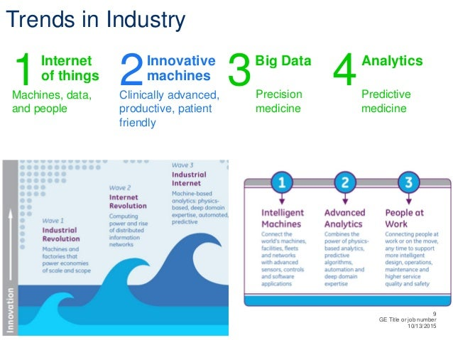 9 GE Title or job number 10/13/2015 Trends in Industry Internet of things1 Innovative machines2 Big Data 3 Analytics 4Mach...