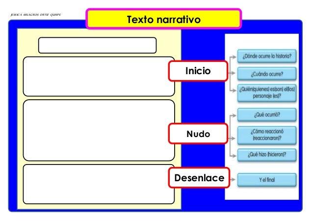 JESSICA MILAGROS ORTIZ QUISPE Texto narrativo Inicio Nudo Desenlace