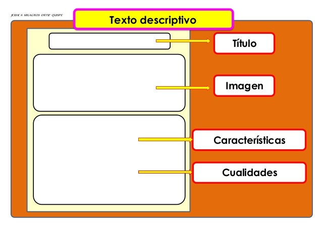JESSICA MILAGROS ORTIZ QUISPE Título Imagen Características Cualidades Texto descriptivo