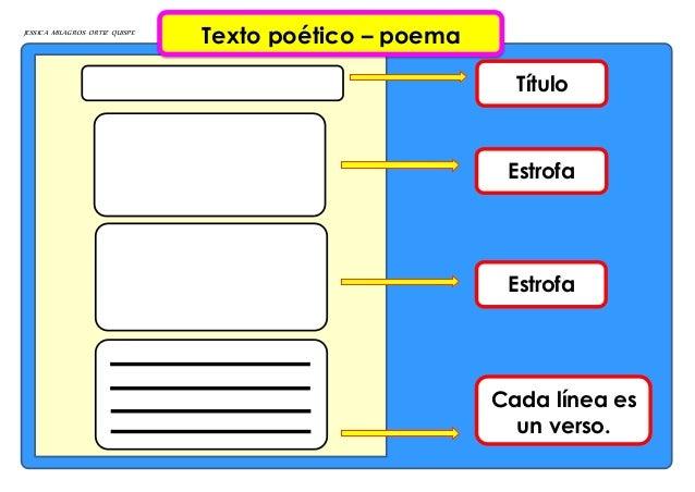JESSICA MILAGROS ORTIZ QUISPE Texto poético – poema Título Cada línea es un verso. Estrofa Estrofa