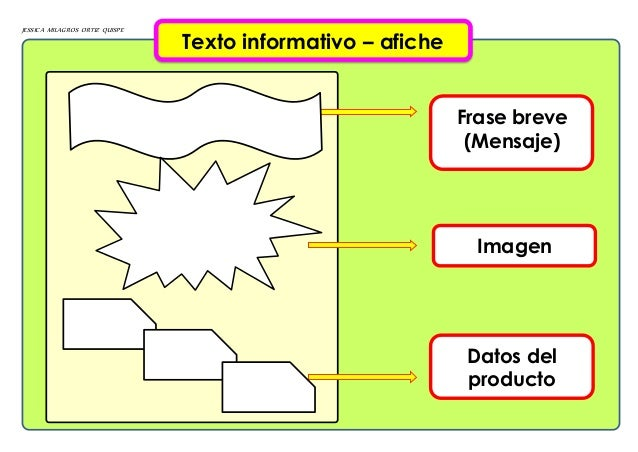 JESSICA MILAGROS ORTIZ QUISPE Texto informativo – afiche Imagen Frase breve (Mensaje) Datos del producto
