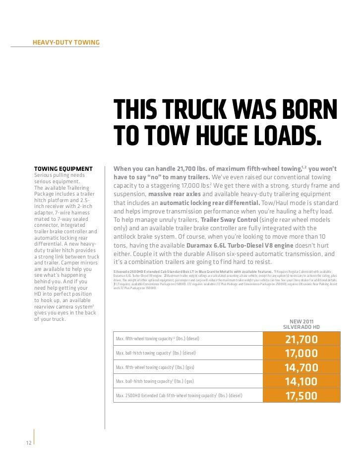 2011 Chevrolet Silverado HD e-brochure