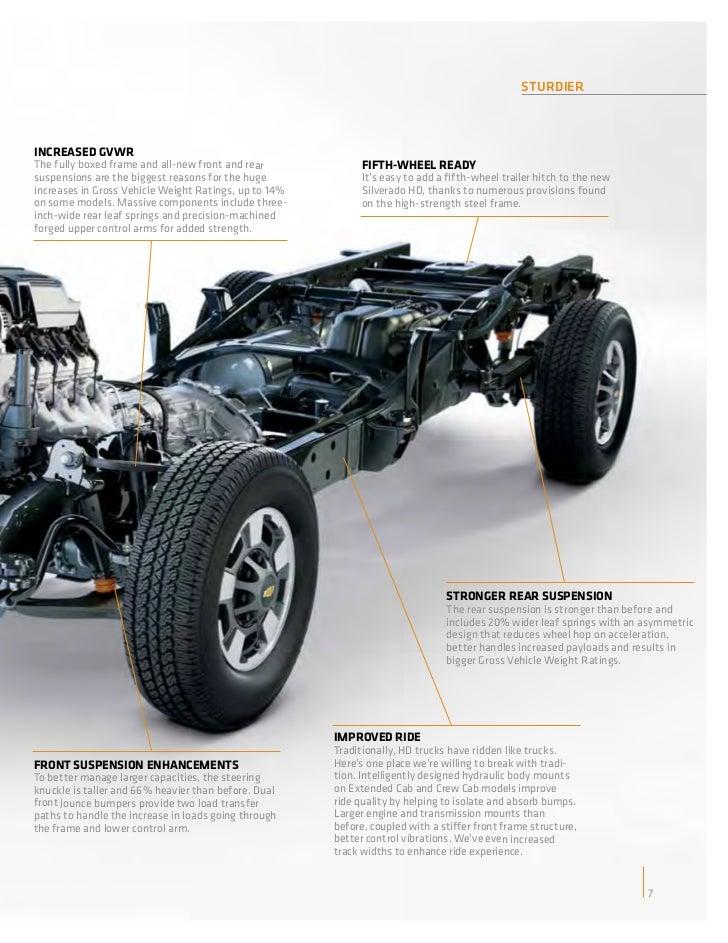 2011 Chevrolet Silverado HD e-brochure