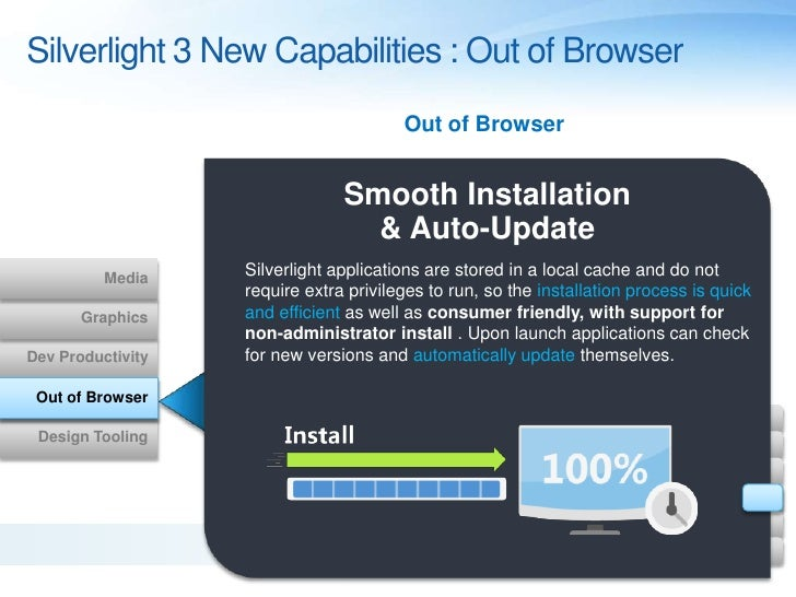 Silverlight out of browser updating