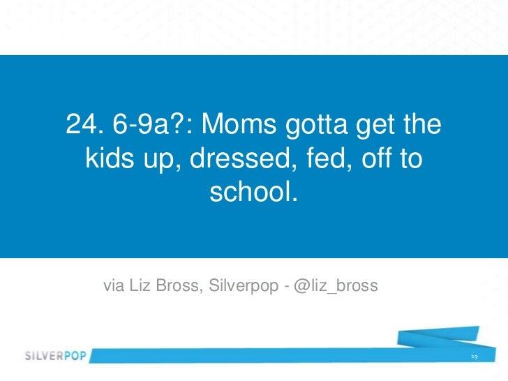 24. 6-9a?: Moms gotta get the kids up, dressed, fed, off to           school.  via Liz Bross, Silverpop - @liz_bross      ...