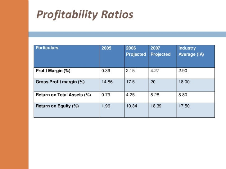 Riordans manufacturing financial ratios