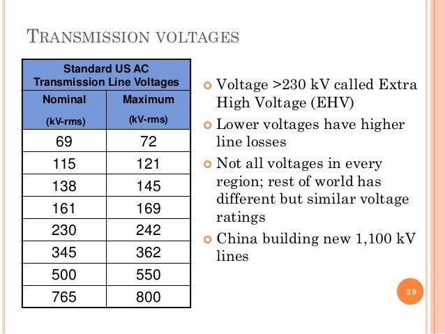 Modern Standard Us Voltage Composition - Electrical Circuit Diagram ...