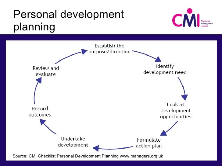 personal development plan for leadership skills Personal development courses, plans and training programs by brian tracy  4-step action plan to strengthen your personal skills  leadership learn more time.