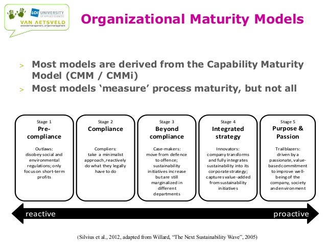 The Sustainable Project Management Maturity Model