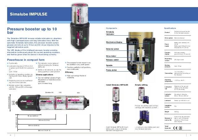 Simalube Automatic Lubricators