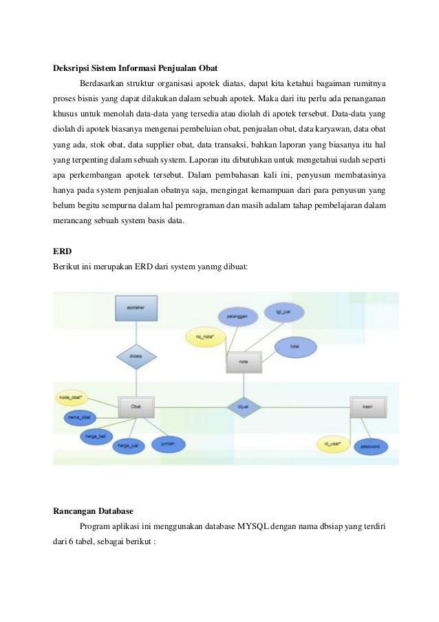 Sim Anita Kurnia Hapzi Ali Sistem Manajemen Database Universitas