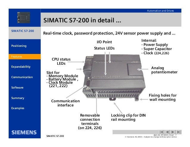 simatic s7 200-introduction, Wiring diagram