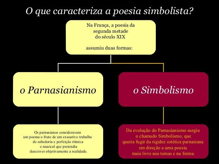 Simbolismo Slide 2