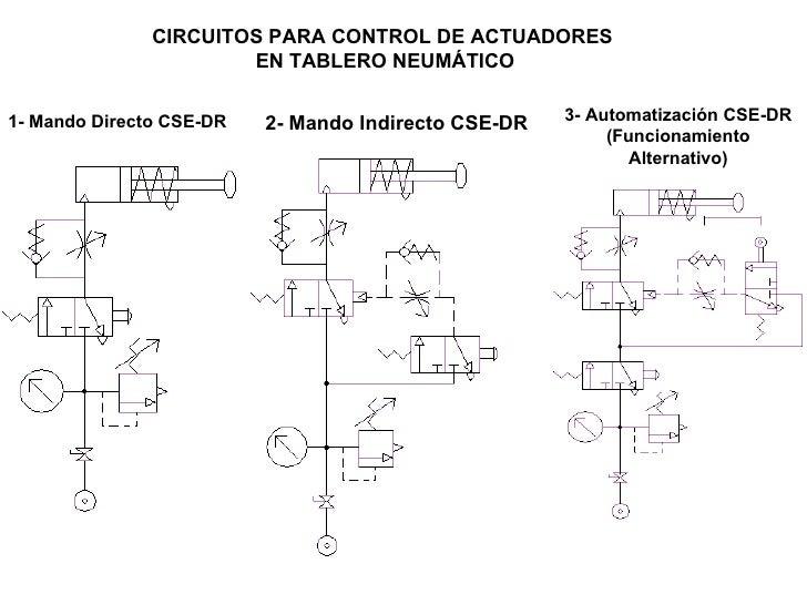 Schemi Elettrici Fermodellismo : Simbologia de circuito hidraulico electro hidrÁulica