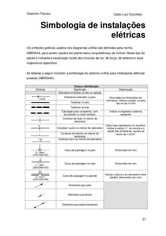 Desenho Técnico Celso Luiz Concheto Simbologia de instalações elétricas Os símbolos gráficos usados nos diagramas unifilar...