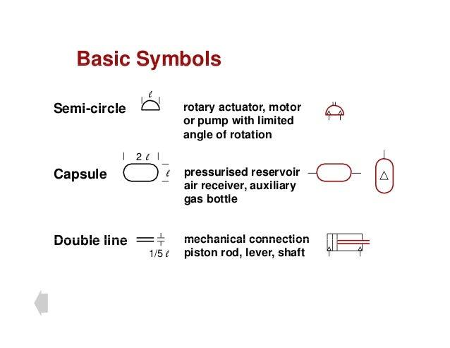 Pnuematic Valve Symbols