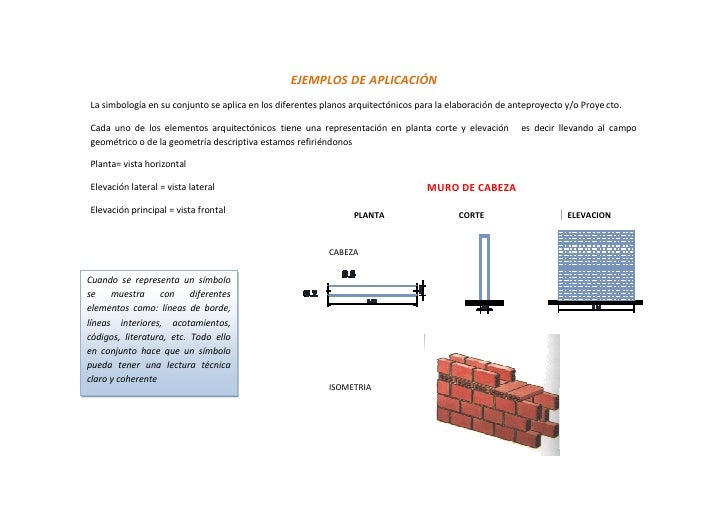 Simbologia word i unidad for Simbologia en planos arquitectonicos