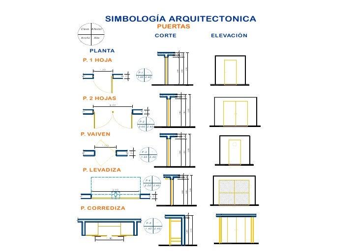 Simbologia word i unidad for Simbologia de puertas en planos arquitectonicos