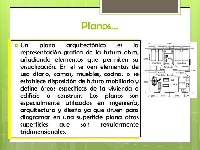 Simbologia arquitectonica for Que es un plano arquitectonico