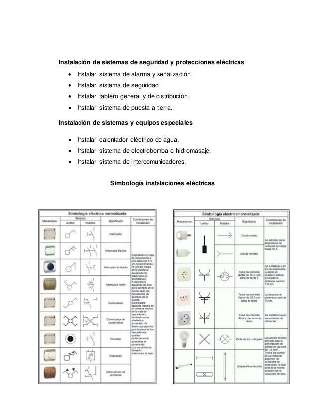 Simbologia de lo dibujo de proyectos for Simbolos arquitectonicos pdf