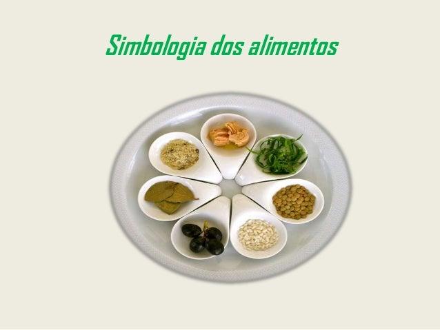 Simbologia dos alimentos