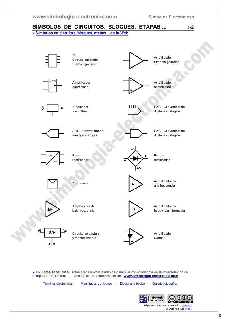 Circuito Integrado Simbolo : Simbologia electronica
