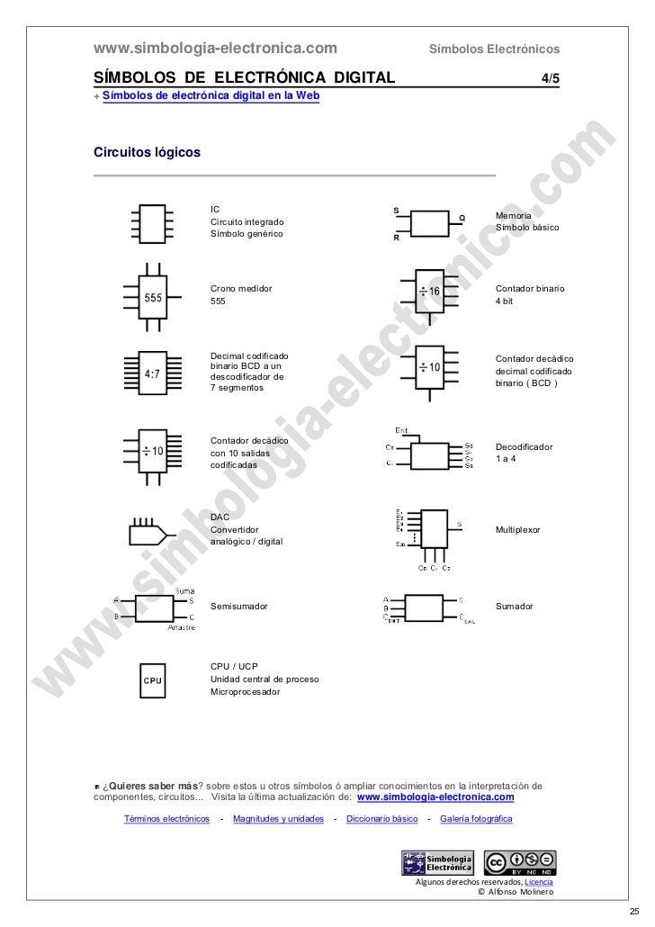 Circuito Integrado 555 : Simbologia electronica