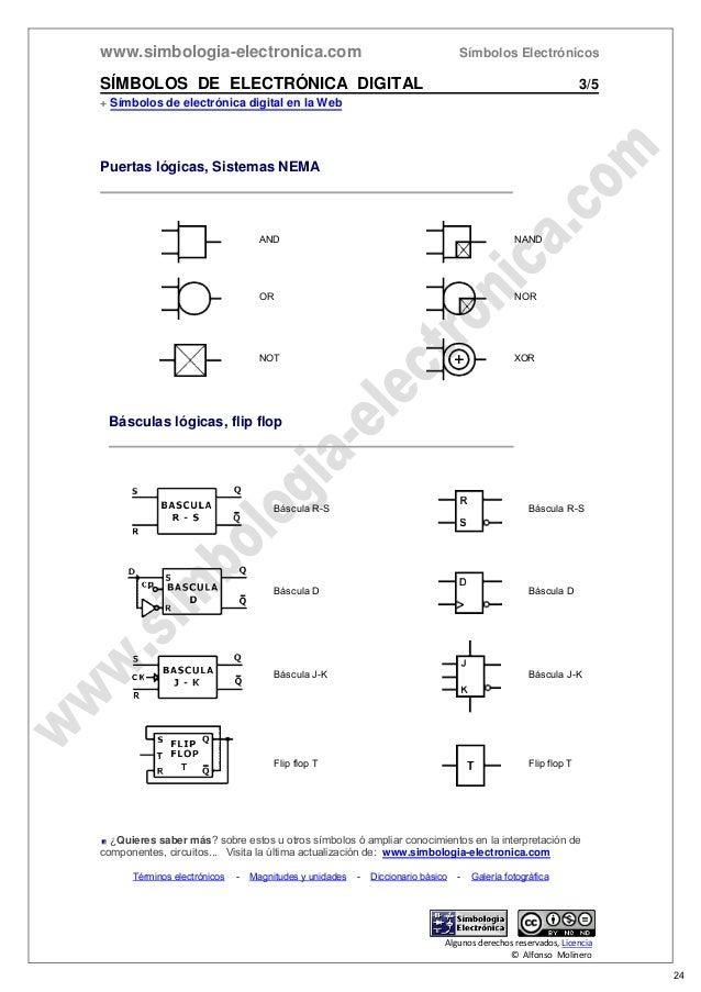 Simbologia electronica for Simbolo puerta xor