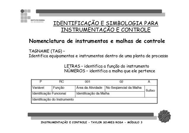 INSTRUMENTAINSTRUMENTAÇÇÃO E CONTROLEÃO E CONTROLE -- TAYLOR SOARES ROSATAYLOR SOARES ROSA -- MMÓÓDULO 3DULO 3Nomenclatura...