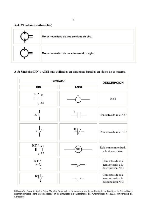 Simbologia electroneumatica