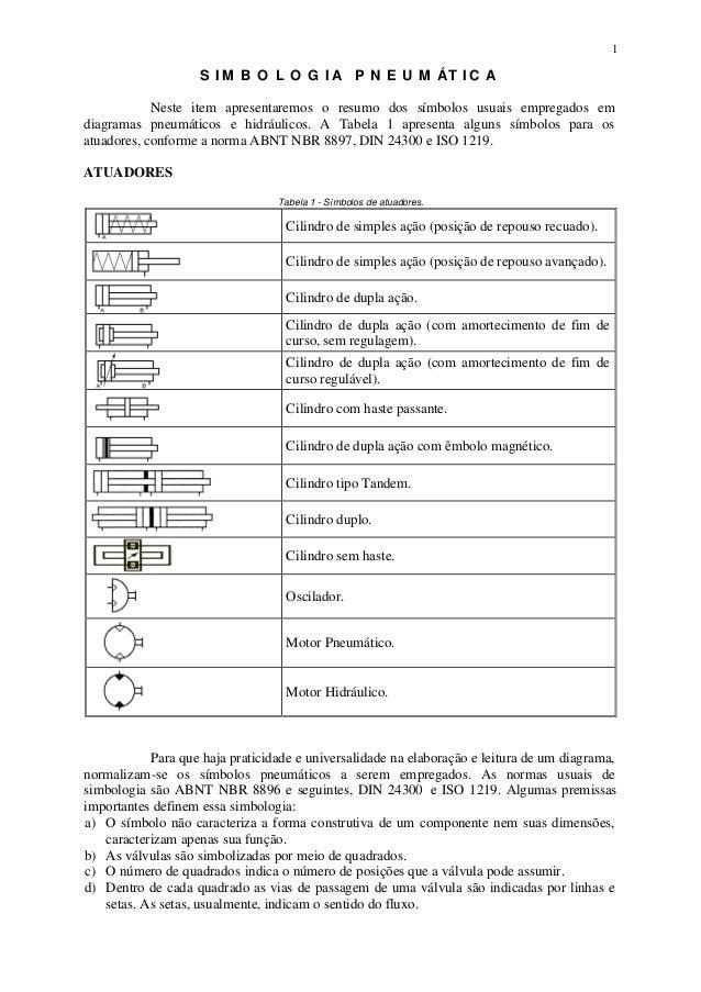 1 S I M B O L O G I A P N E U M ÁT I C A Neste item apresentaremos o resumo dos símbolos usuais empregados em diagramas pn...