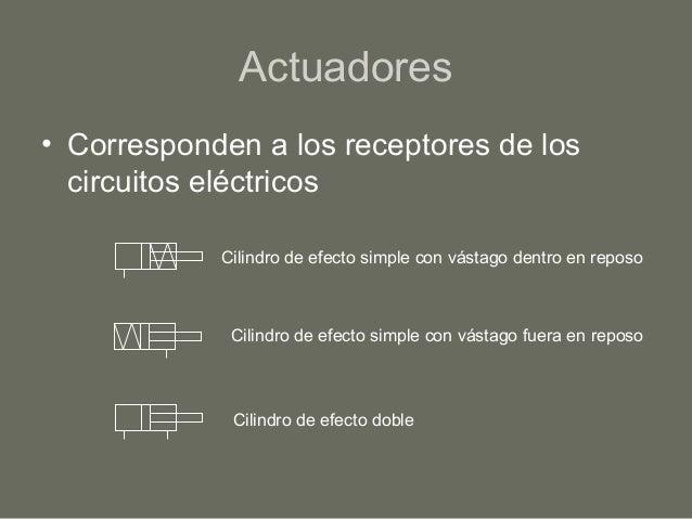 Circuito Neumatico Simple : Tema el circuito hidráulico y oleohidráulico