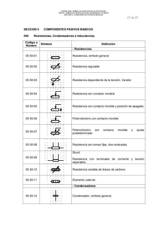 Simbolos Graficos En Electricidad